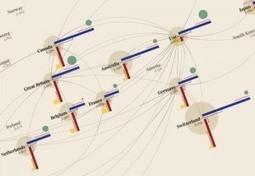 "A Visualization of Global ""Brain Drain"" in Science Inspired by ... | Dataviz.nu | Scoop.it"