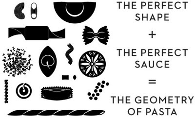 The Geometry of Pasta | animation | Looks - Photography - Images & Visual Languages | Scoop.it
