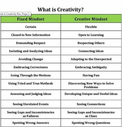 Teaching Creativity Simplified for Teachers | Creativity enhancement techniques | Scoop.it