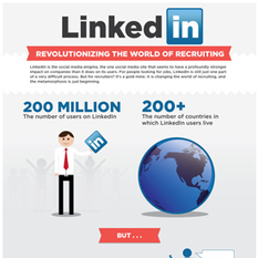 Infographic: LinkedIn Transforms Job Recruiting | Making Linked in work for YOU | Scoop.it