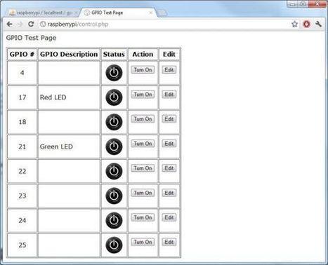 Easy web interface with GPIO access runs on Raspberry Pi | Raspberry Pi | Scoop.it