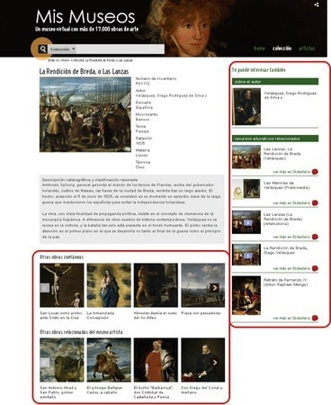 Mismuseos.net | LinkedUp: Linking Web Data for Education - An EU ... | Digital Humanities and Linked Data | Scoop.it