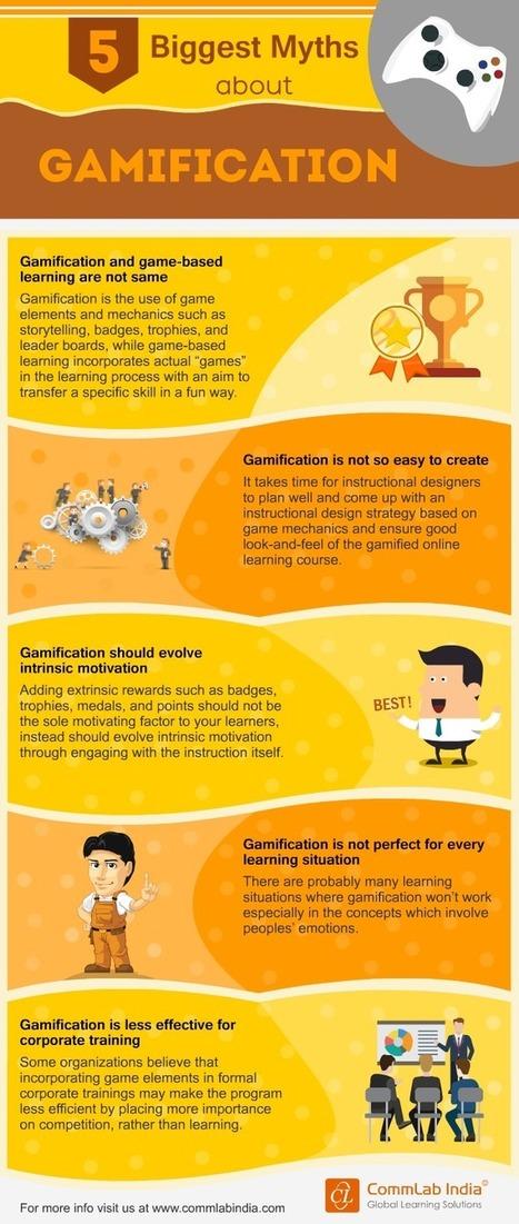 5 Biggest Myths about Gamification [Infographic] | Valorisation de l'information et des compétences : modèles économiques et usages | Scoop.it