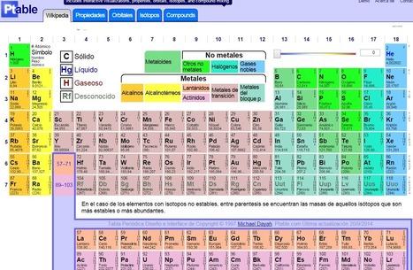 Tabla periodica in divulgar ciencia scoop mucho que una tabla peridica urtaz Images