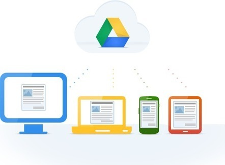 Google Drive: Como Usar na Aula e Diferenças com Dropbox | Google e educação | Scoop.it