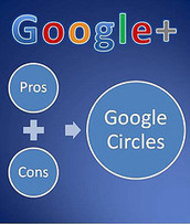 Netizen: Google Plus Plus Google Search | Understanding GooglePlus | Scoop.it