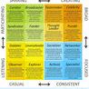 Social Media Scoreboards