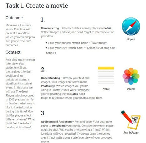What do you want to do with the iPad in education? | Project based learning | Scoop.it