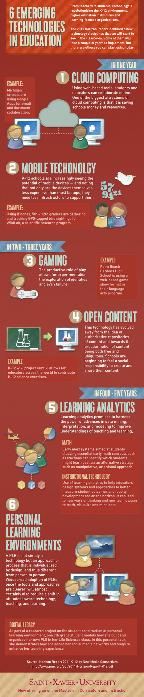 6 Emerging Technologies In Education [Infographic]   Course Technology   Scoop.it