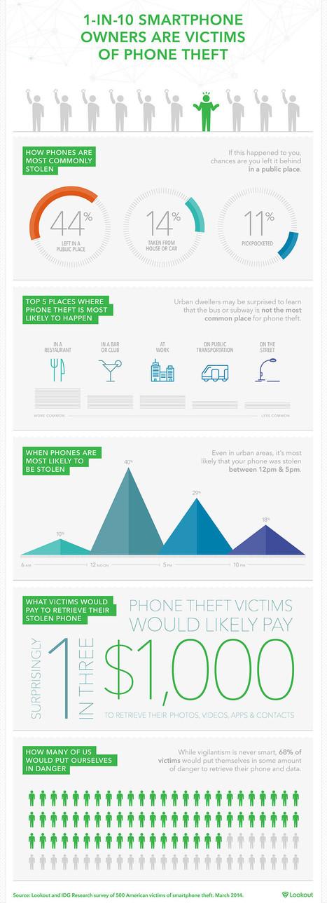 smartphone impacts essay