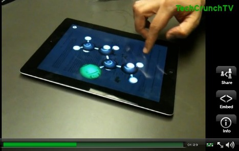 TechCrunch | Kno Turns Textbooks 3D (Video) | New Digital Media | Scoop.it