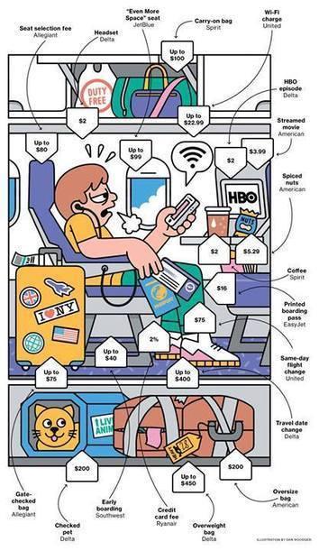 Timeline Photos - Bloomberg Businessweek | Facebook | Corporate Business Travel | Scoop.it