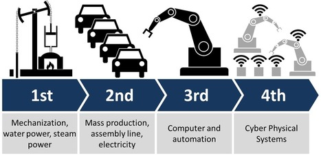A critical look on Industry 4.0 | Christoph Roser | lean manufacturing | Scoop.it