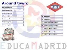 EducaMadrid - INICIO   Recursos para primaria   Scoop.it