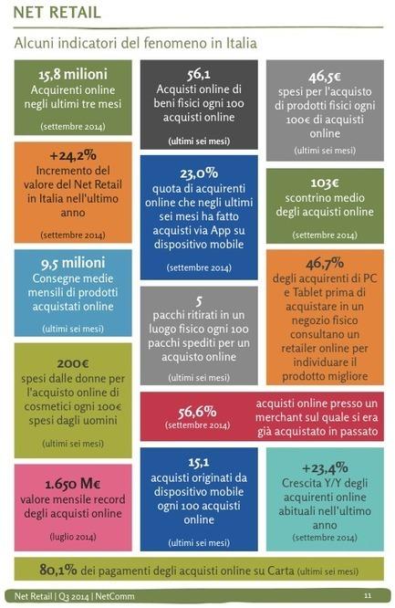 Digital Planner, Digital Marketing / Venturini: Ricerca scaricabile: a che punto è l'ecommerce in Italia | Carlo Mazzocco | Il Web Marketing su misura | Scoop.it