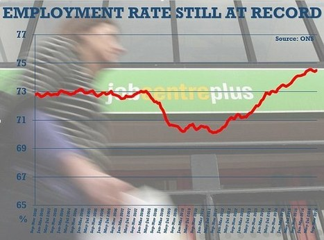 Unemployment falls to the lowest level for a DECADE | Research in the news using data in the UK Data Service Collection | Scoop.it