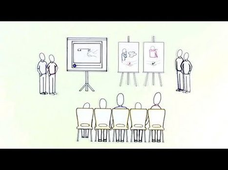 Project Based Learning: Explained. | English La... | Transmedia and Learning | Scoop.it
