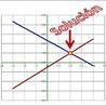 funciónes matematicas