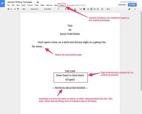How I Use Google Docs for Writing | Jamie Todd Rubin | #EdTech | Scoop.it
