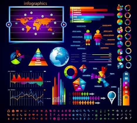 Crea tus infografías con este set de elementos gratuitos | E-learnig | Scoop.it