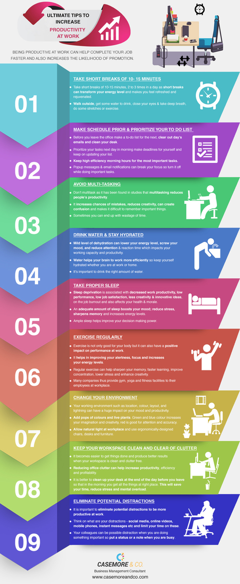 9 Tips to Increase Productivity at Work [Infographic] | Personal Branding & Leadership Coaching | Scoop.it