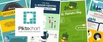 Aprenda a diseñar infografías   Ticenelaula   Scoop.it