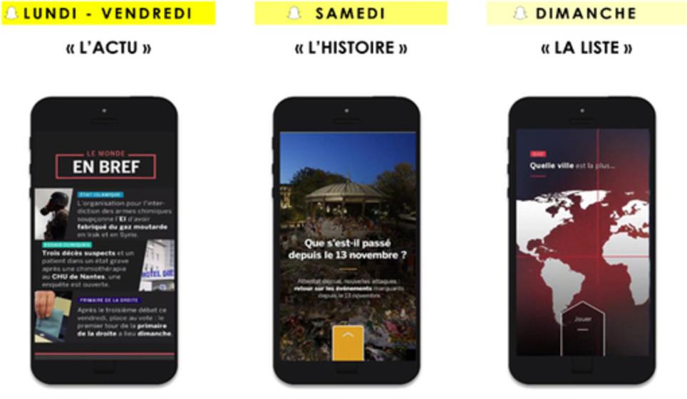 Le Monde sur Snapchat : premiers retours d'expérience | Les Médias Sociaux pour l'entreprise | Scoop.it