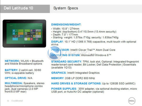 This is Dell's Windows 8 tablet | Microsoft | Scoop.it