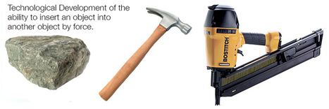Technology is a Tool, and so is a Hammer!   Jewish Education Around the World   Scoop.it
