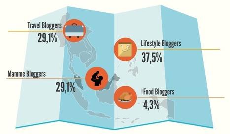 Infografica: lo stato del Digital Pr in Italia. | Turismo&Territori in Rete | Scoop.it