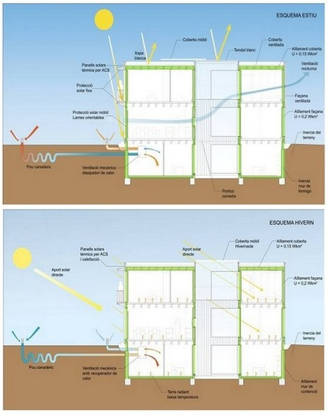 Spain's First Passive House | Ecological Construction | Scoop.it