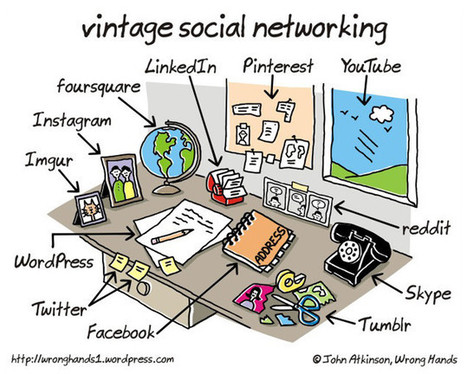 Awesome Graphic on Traditional Vs Modern Social Networking ~ Educational Technology and Mobile Learning | Social networking in the classroom | Scoop.it