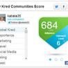 Social Media y más