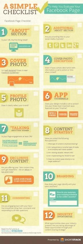 Cómo evaluar tu página de Facebook para saber si está correcta. | Links sobre Marketing, SEO y Social Media | Scoop.it