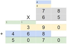 Control Alt Achieve: Long Multiplication with Google Sheets | STEM Connections | Scoop.it