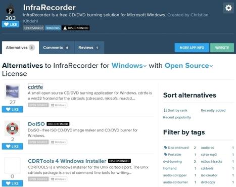 Cdrtfe, Seul Projet Open Source Actif Pour Graver Sous Windows | Informatique | Scoop.it