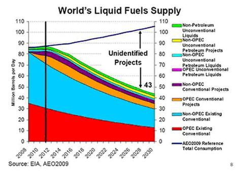 ¿'Fracking en Uruguay? (V) | Observatorio Minero del Uruguay | MOVUS | Scoop.it