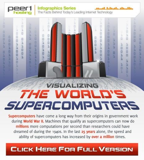Los superordenadores ya llevan 70 años entre nosotros [Infografía] | Educación a Distancia y TIC | Scoop.it
