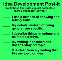WritingFix: Idea Development Resources and Lessons | 6-Traits Resources | Scoop.it