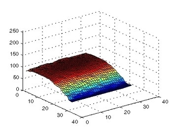 Image Enhancement and Analysis - MATLAB & Simulink - MathWorks France   TechnDesign&use   Scoop.it