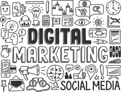 A Guide to Create and Execute an Effective Social Media and Content Marketing Strategy | SM | Scoop.it