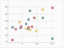 10 Tools for Creating Infographics and Visualizations | Noticias, Recursos y Contenidos sobre Aprendizaje | Scoop.it