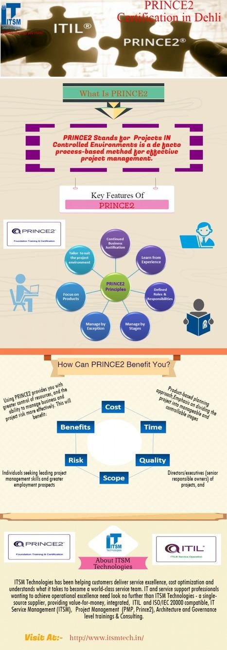 Prince2 Certification In Delhi Prince2 Certif