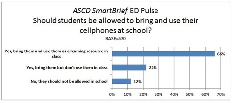 Survey: 2/3 say students should be allowed cell phones at school | TechTalk | Scoop.it
