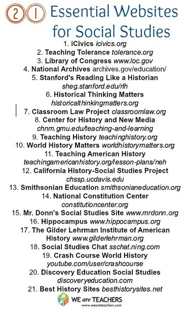 WeAreTeachers: Save This List! 21 Top Websites for Social Studies Teachers | Social Studies 7 Resources | Scoop.it