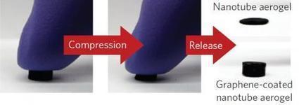Graphene coating transforms fragile aerogels into superelastic materials | leapmind | Scoop.it