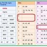 Win2888 Soi cầu - Dự đoán KQ XSMB - XSMT - XSMN hôm nay