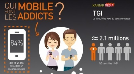 [M-commerce] Les jeunes mobile-addicts, nouvel eldorado pour les marques ? | Mobile & Magasins | Scoop.it