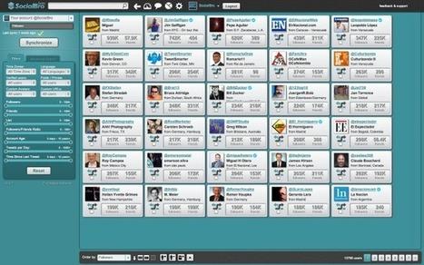SocialBro | Gestiona y analiza tu comunidad en twitter | Educa con Redes Sociales | Scoop.it