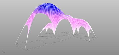 Kangaroo2' in Data driven Form   Scoop it